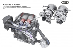 V6 TFSI engine with two turbo chargers mounted in the inner V