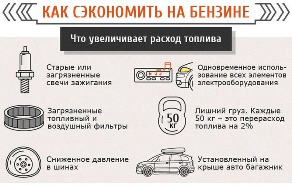 Бензин как это сделано - Rwxchip.ru