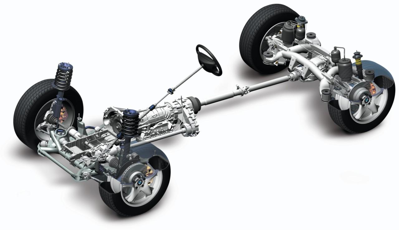Варианты 4WD — полный привод бмв