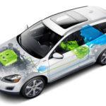 Гибридные двигатели в авто: устройство,принцип,первый гибридный мерседес,фото.