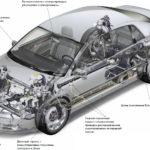 Работа авто — основные элементы узлы и агрегаты легкового автомобиля.