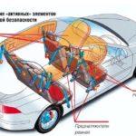 Хорошое состояние автомобиля и его влияние на безопасное движение на дорогах.