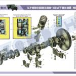 Работа и устройство кривошипно-шатунного механизма двигателя