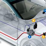 Диагностика газобаллонного оборудования автомобиля.