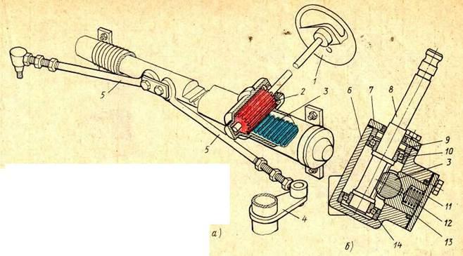 Рулевой механизм: описание,виды,назначение,принцип работы ,устройство.