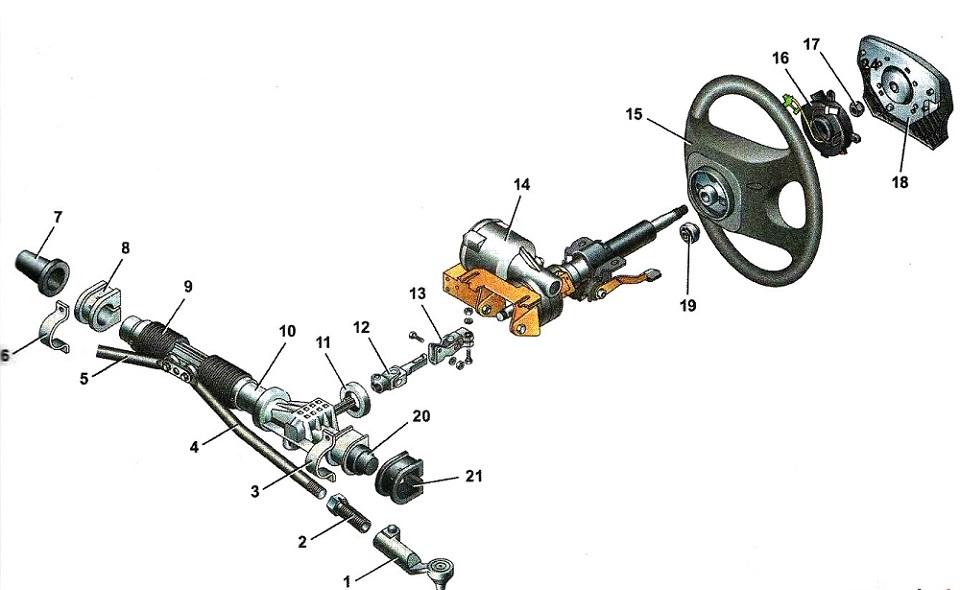 Рулевое управление: особенности,виды,устройство,фото,видео