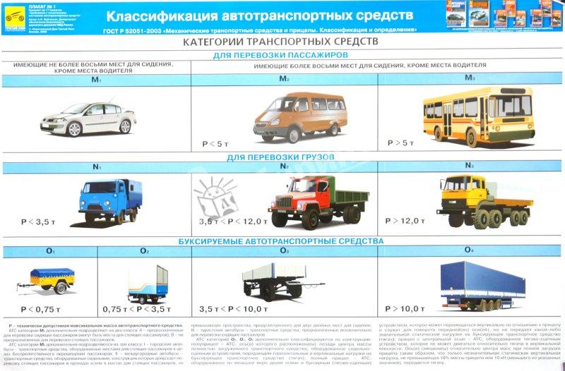 Классы и типы автомобилей