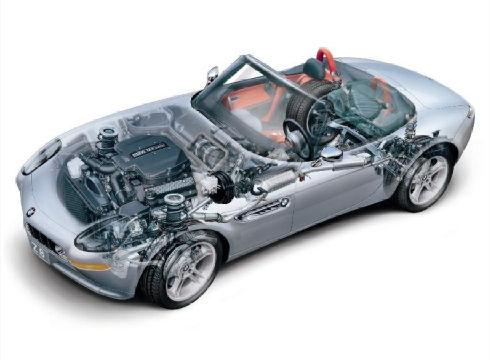 bmw z8: объем багажника,технические характеристики,фото,размер.