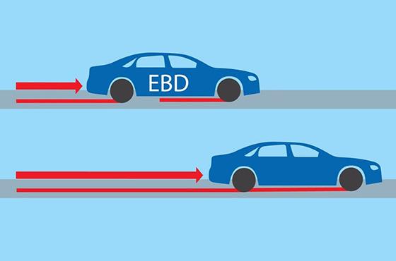 Как работает система EBD в автомобиле?