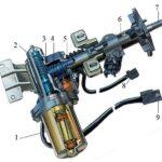 ЭГУР Servotronic: что это такое и как он работает?