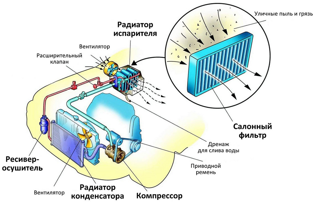 shema-ustrojstva-kondicionera.jpg