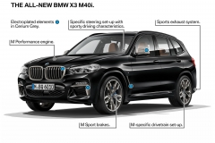 bmw-x3-all-new-2018-41